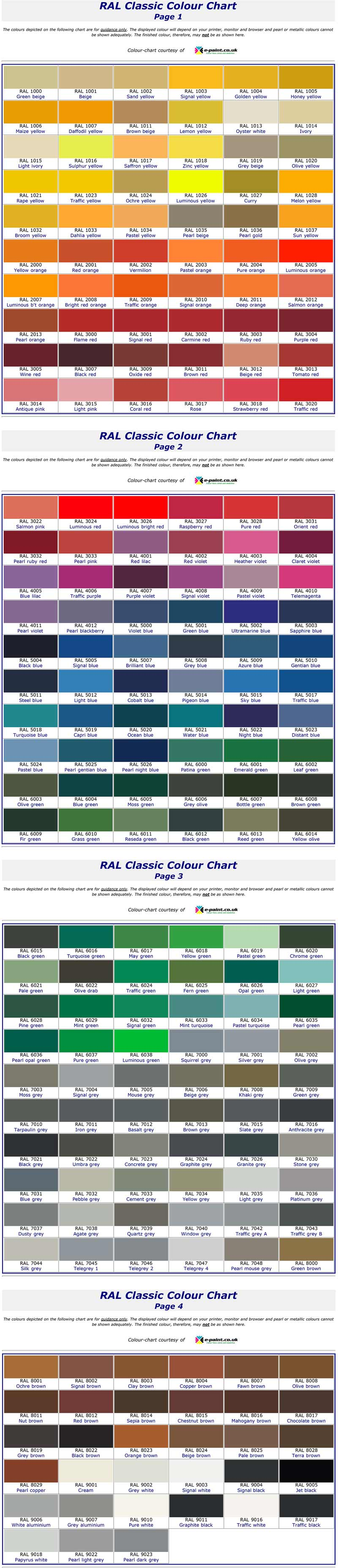 Ral-Roller- Shutter-Color-Chart-Westwood Security Shutters