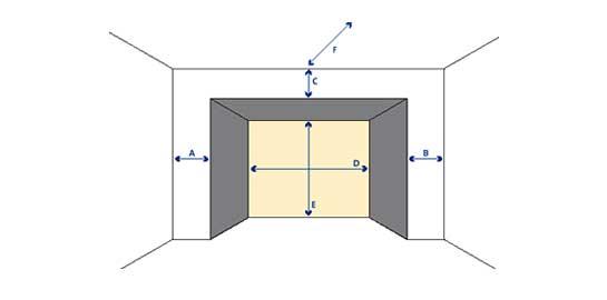 Roller Shutter Measurement