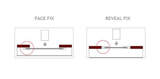 Roller Shutter Door Fixing Specification